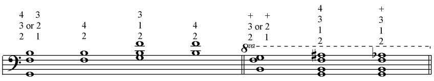 6.3. Transposable dominant chord voicings illustrated in G7. Suspended chords. Suspended chords may be voiced and