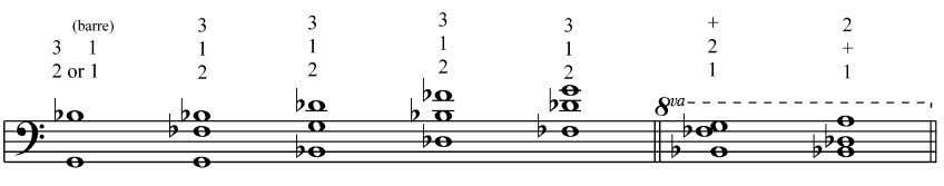 diminished chord voicings illustrated in G diminished. Non-Transposable Chord Voicings Non-transposable chord