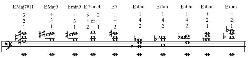 6.7. Open E string chord voicings with three stopped notes. Open A string chord voicings. Utilizing