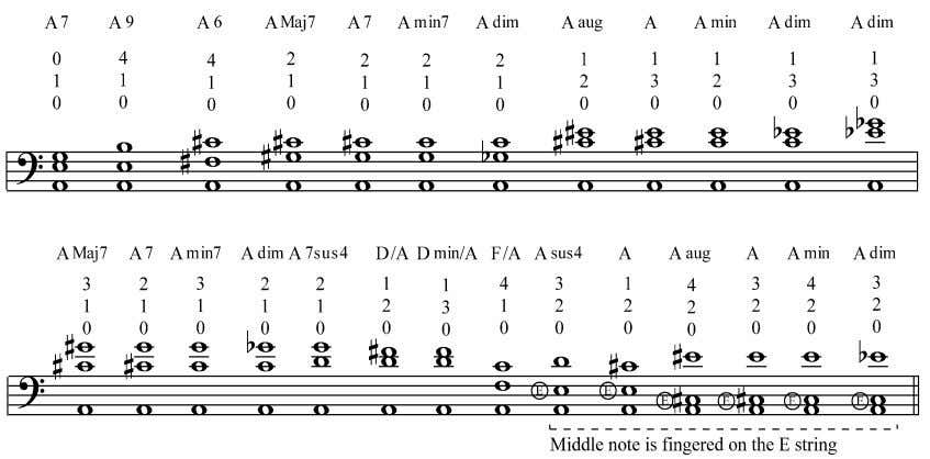 6.8. Open A string chord voicings with two stopped notes. Open D string chord voicings. Utilizing
