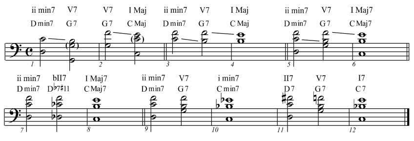 Cmin7 chord. Measures eleven and twelve illustrate a II-V-I using all dominant chords. Example 6.11. ii-V-I