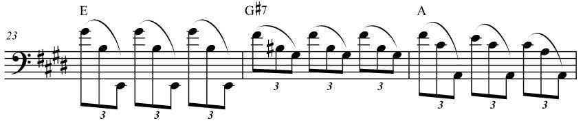 "Example 8.4. ""Tennessee Waltz"" measures 23 through 25. The triple stop is plucked in a ""raking"""