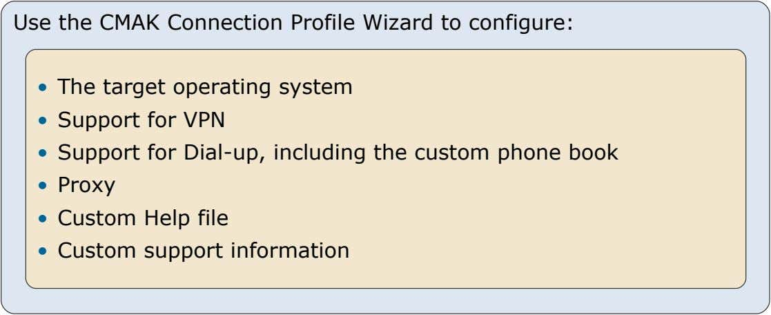 Use the CMAK Connection Profile Wizard to configure: • The target operating system • Support for