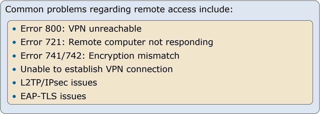 Common problems regarding remote access include: • Error 800: VPN unreachable • Error 721: Remote computer