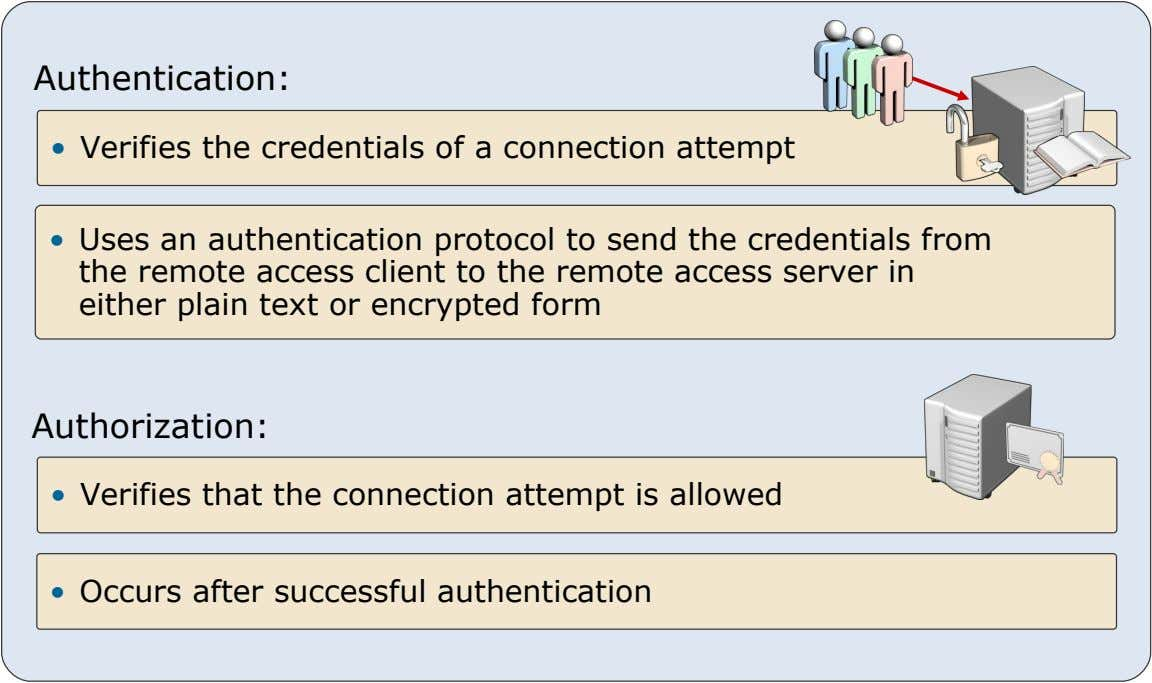 Authentication: • Verifies the credentials of a connection attempt • Uses an authentication protocol to send