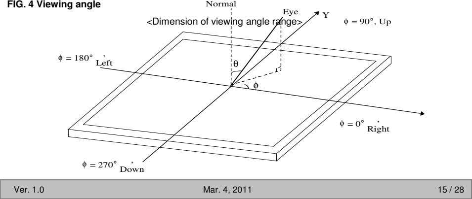 FIG. 4 Viewing angle Normal Eye Y <Dimension of viewing angle range> φ = 90 °