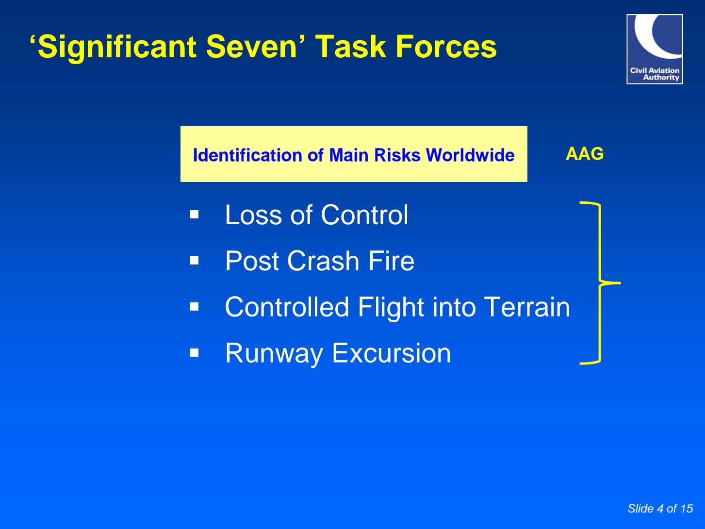 'Significant Seven' Task Forces Identification of Main Risks Worldwide AAG Loss of Control Post Crash