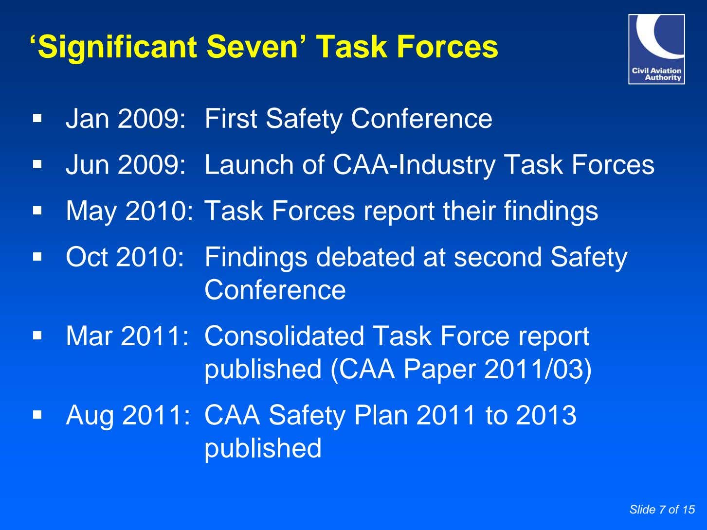 'Significant Seven' Task Forces Jan 2009: First Safety Conference Jun 2009: Launch of CAA-Industry Task