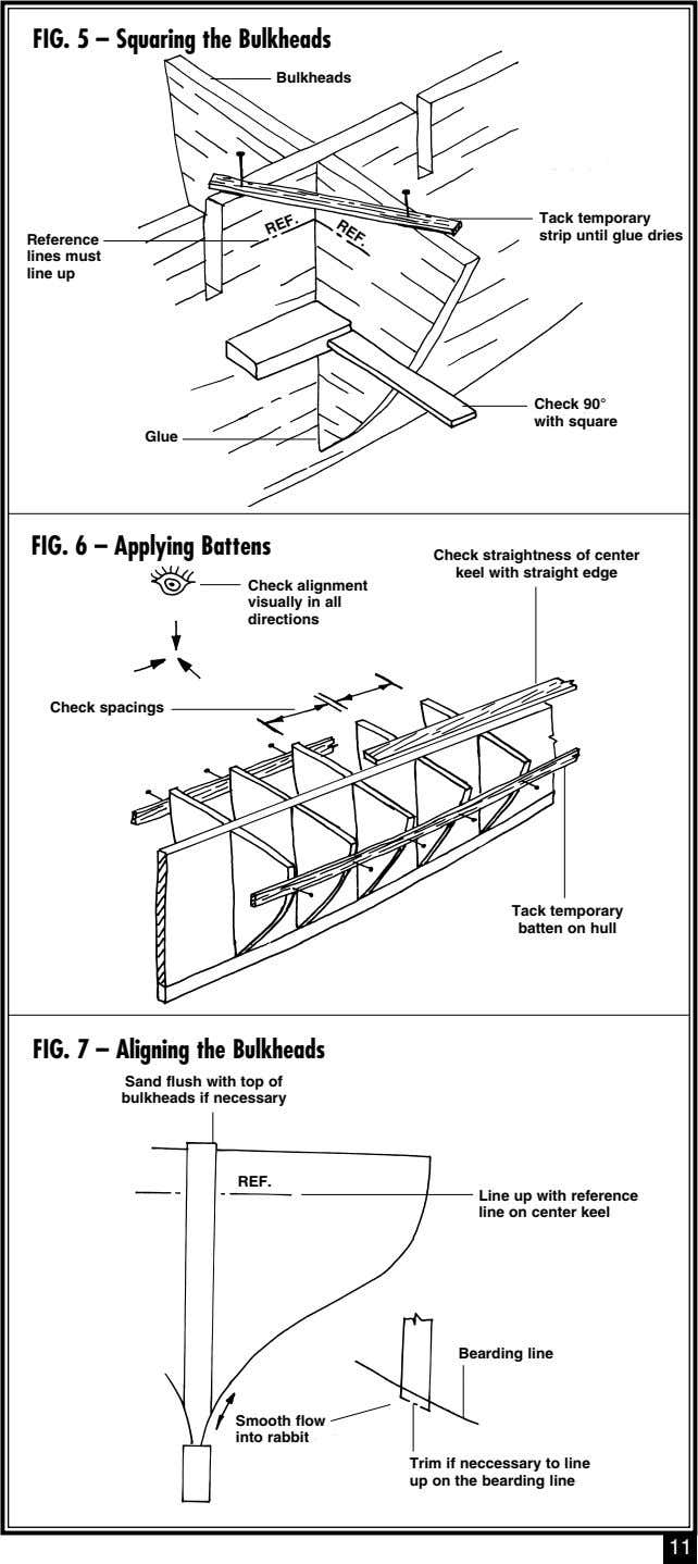 REF. FIG. 5 – Squaring the Bulkheads Bulkheads Tack temporary strip until glue dries Reference