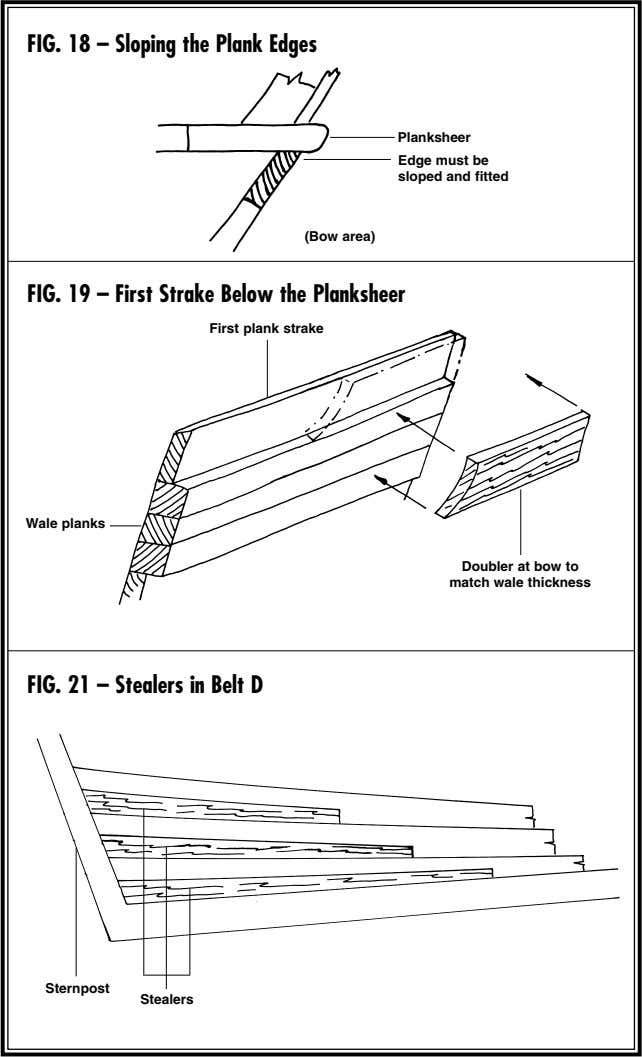 FIG. 18 – Sloping the Plank Edges Planksheer Edge must be sloped and fitted (Bow