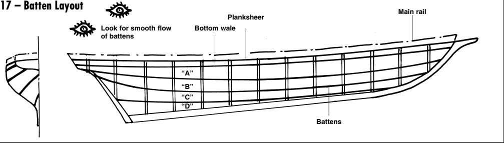 "Main rail Planksheer Look for smooth flow of battens Bottom wale ""A"" ""B"" ""C"" ""D"""