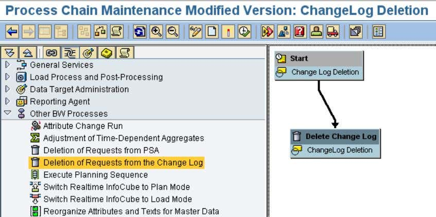 and 'Delete Change Log Request' process types Once the Change Log Deletion process chain is created,