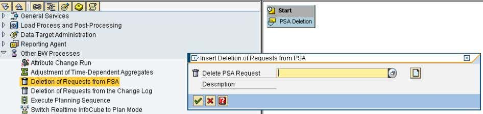 Deletion of Requests from the PSA from process category ) In the next dialog box, select