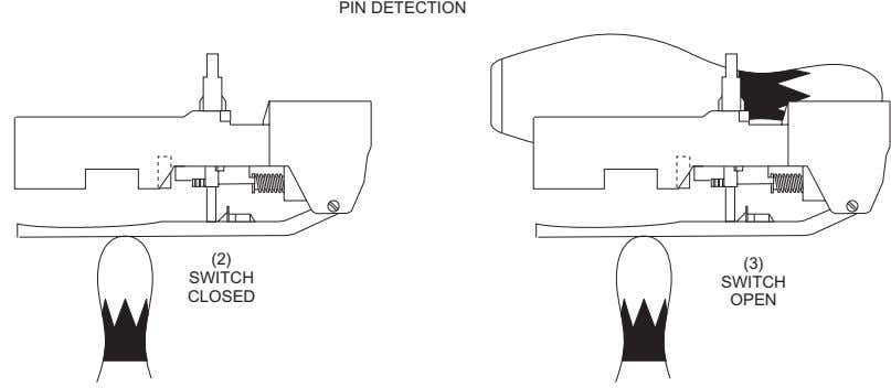 PIN DETECTION (2) (3) SWITCH SWITCH CLOSED OPEN