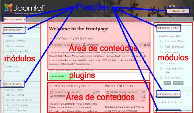SUPER ADMINISTRADOR formando o layout da página (Fig 01). Fig 01 – layout e posições do