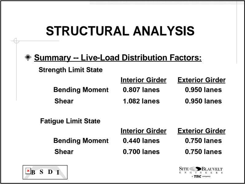 STRUCTURAL ANALYSIS Summary -- Live-Load Distribution Factors: Strength Limit State Interior Girder Exterior Girder