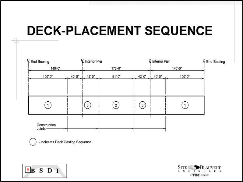 DECK-PLACEMENT SEQUENCE B S D I