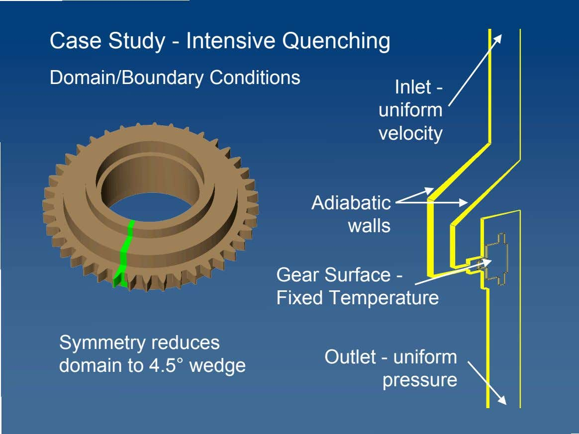 Case Study - Intensive Quenching Domain/Boundary Conditions Inlet - uniform velocity Adiabatic walls Gear Surface