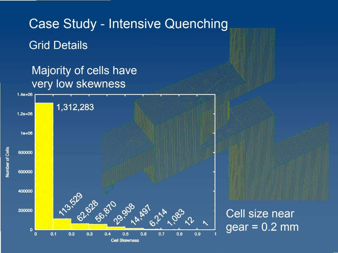Case Study - Intensive Quenching Grid Details Majority of cells have very low skewness Cell