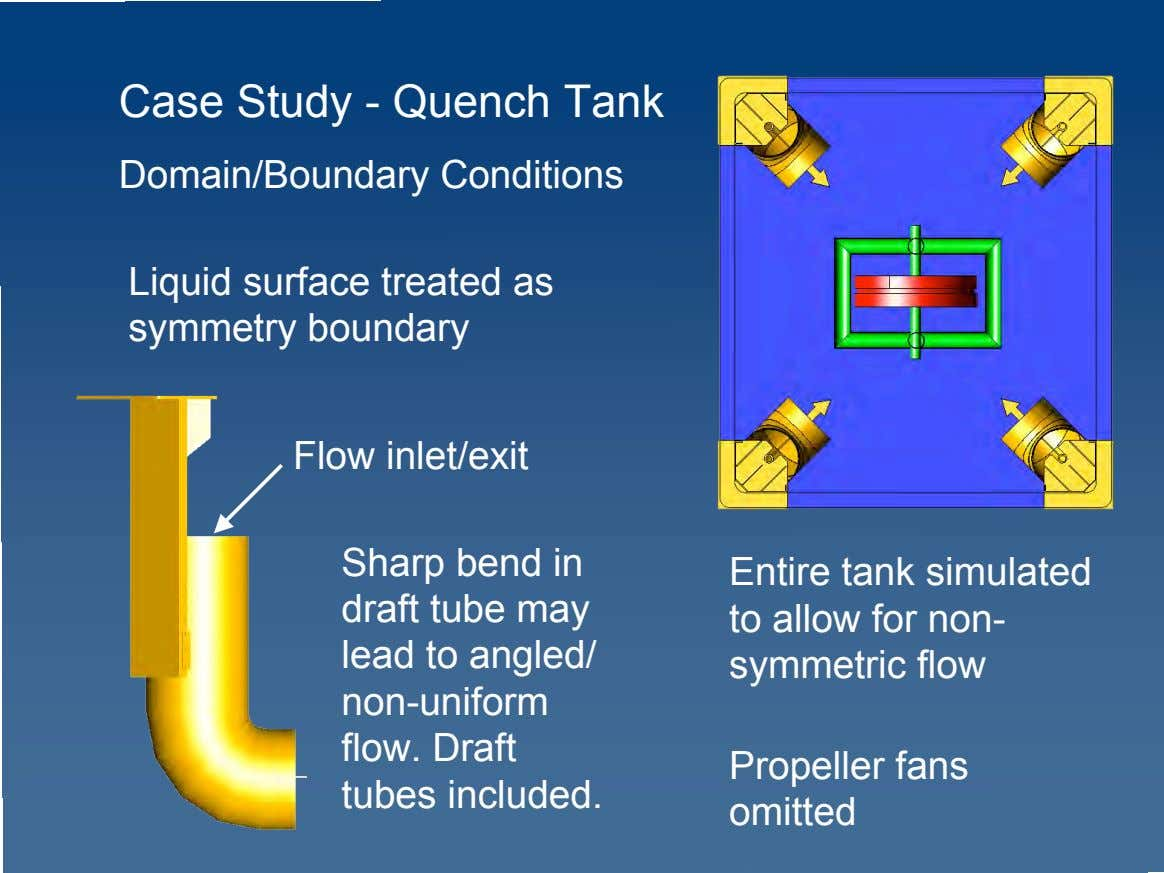 Case Study - Quench Tank Domain/Boundary Conditions Liquid surface treated as symmetry boundary Flow inlet/exit