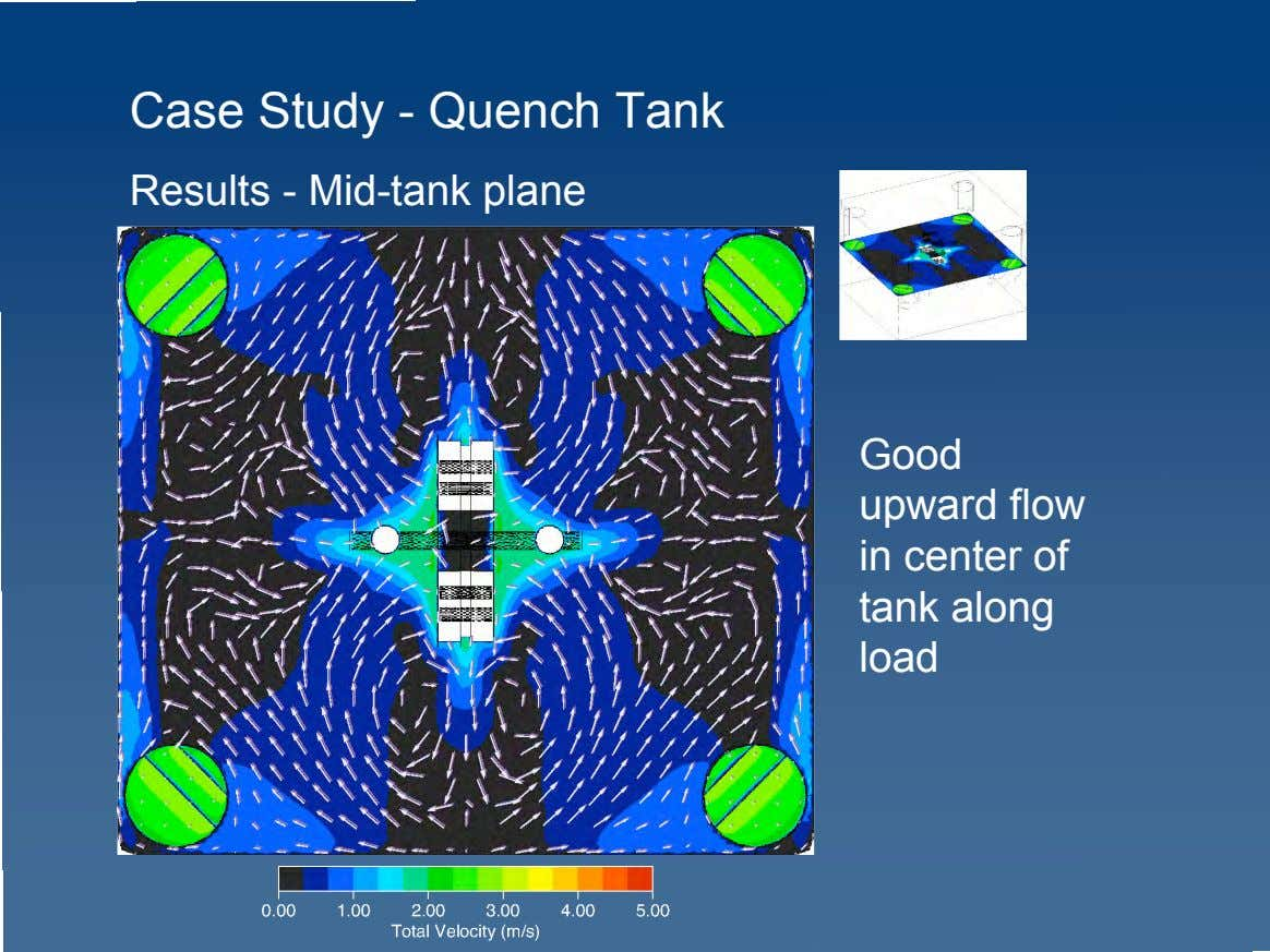 Case Study - Quench Tank Results - Mid-tank plane Good upward flow in center of