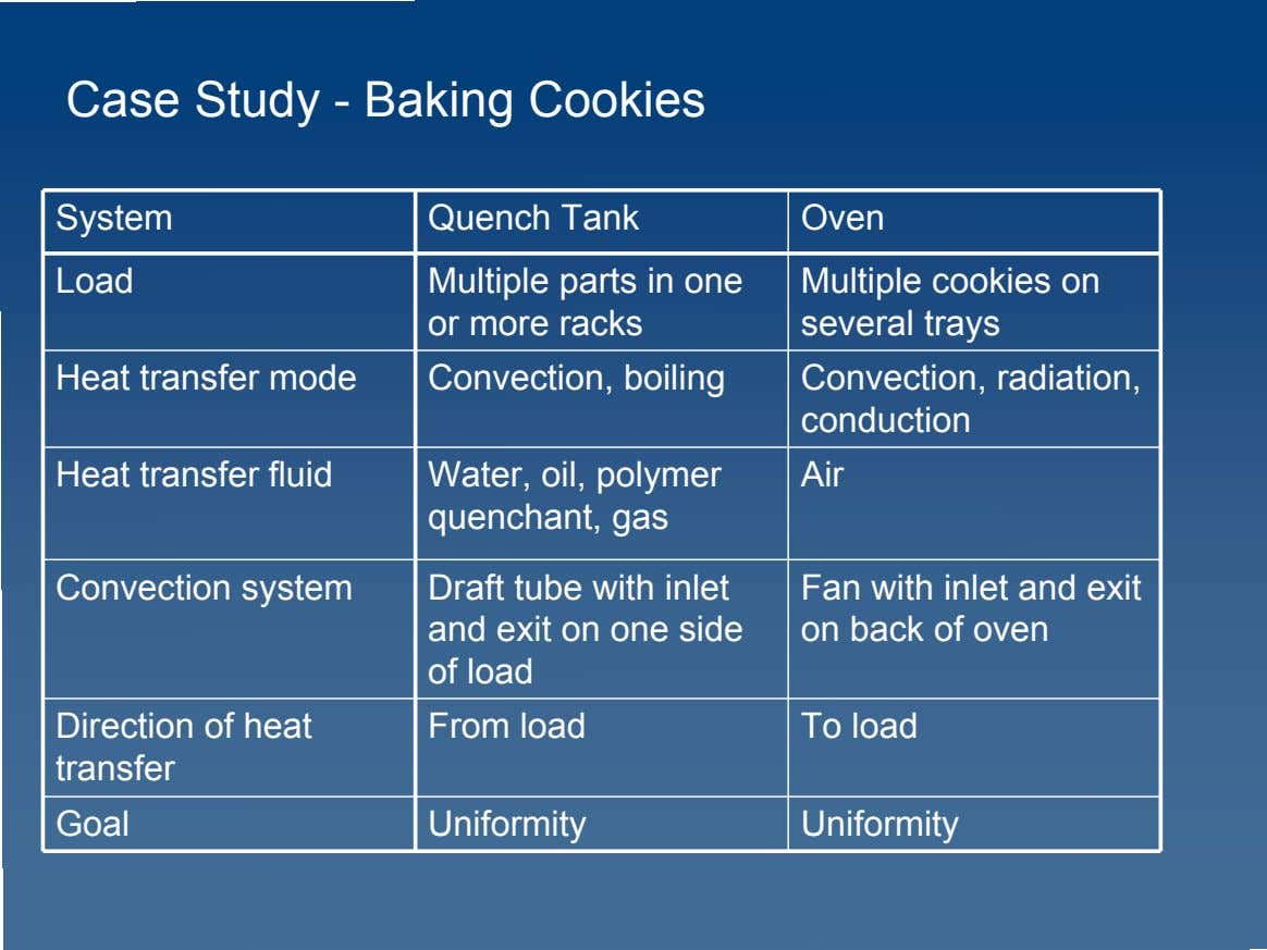 Case Study - Baking Cookies System Quench Tank Oven Load Multiple parts in one or