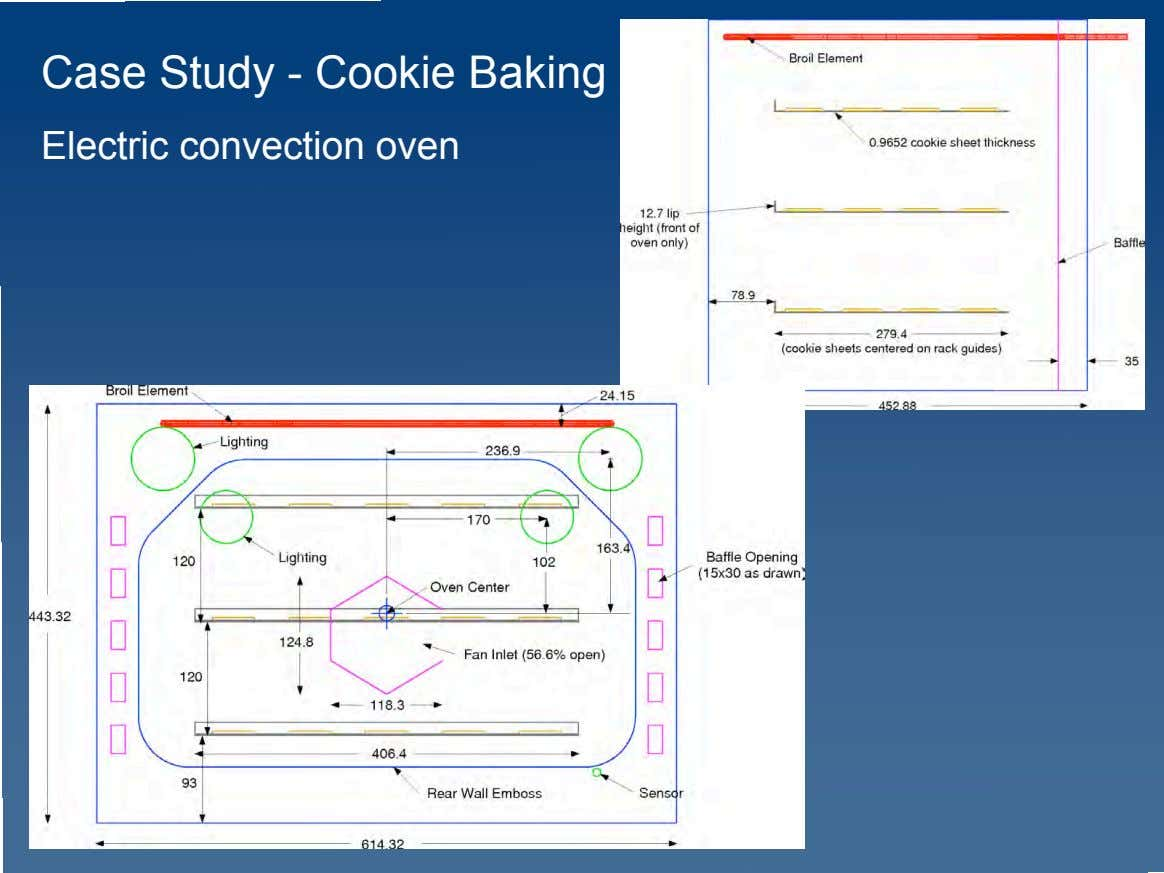 Case Study - Cookie Baking Electric convection oven