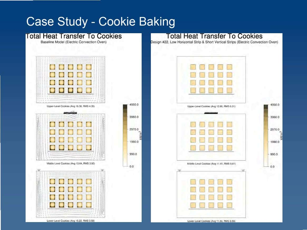 Case Study - Cookie Baking