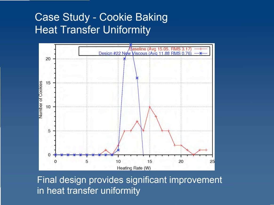 Case Study - Cookie Baking Heat Transfer Uniformity Final design provides significant improvement in heat