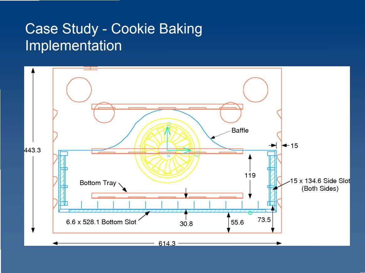 Case Study - Cookie Baking Implementation