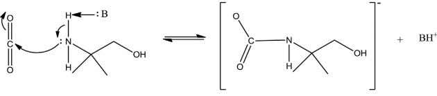 reaction proposed by Crooks and Donnellan ( 1989 ): (IV) The main difference between mechanisms I