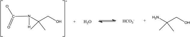 amines may readily undergo hydrolysis, leading to the formation of bicarbonates and free amine molecules: (V)