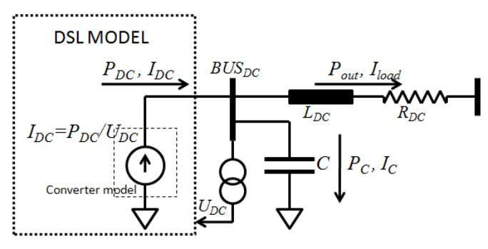 models in SIMPOW. Figure 3-1 AC side of the converter model Figure 3-2 DC side of