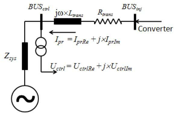 and AC voltage dependence on DC voltage are not modeled. Figure 3-3 AC side of the