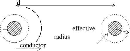 d →r effective radius conductor