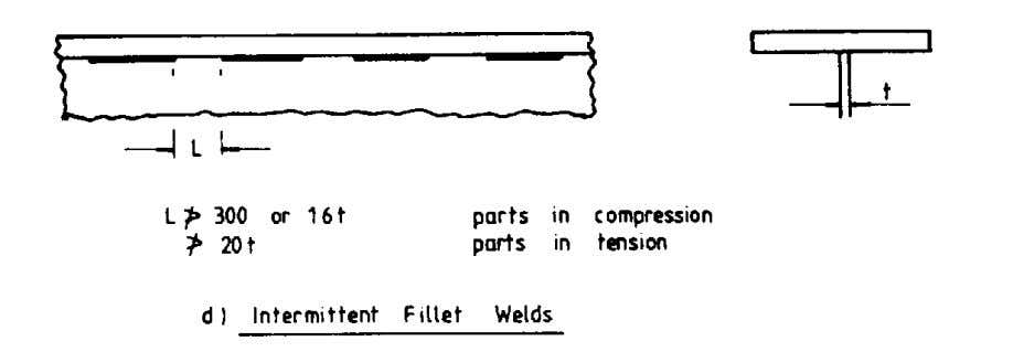 NIST Paul Macharia the strength of a fillet weld is calculated using the throat thickness. For
