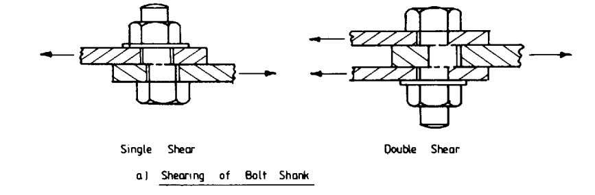 bearing on the member or bolt; • by shear at the end of the member; and