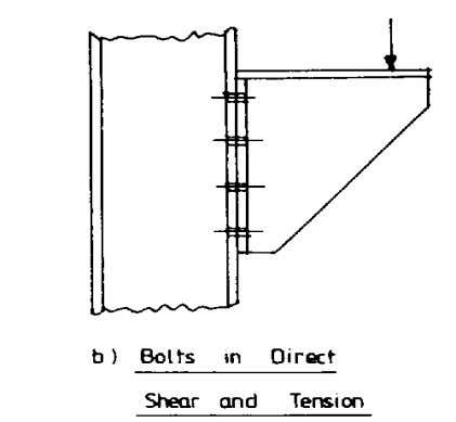 NIST Bolts in direct shear and tension Paul Macharia The factored applied shear F S must