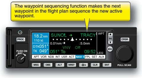 The waypoint sequencing function makes the next waypoint in the flight plan sequence the new