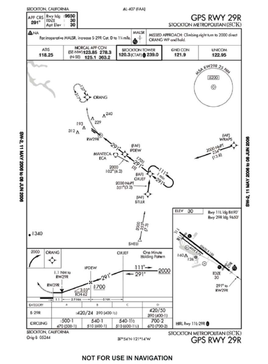 Figure 3-47. GPS stand-alone approach. 3-33
