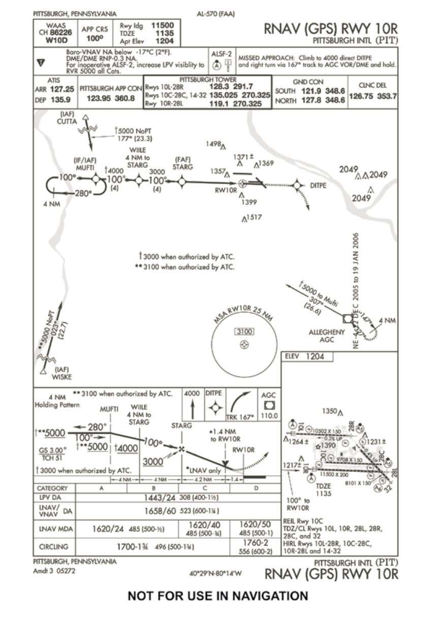 Figure 3-48. RNAV (GPS) approach. 3-34