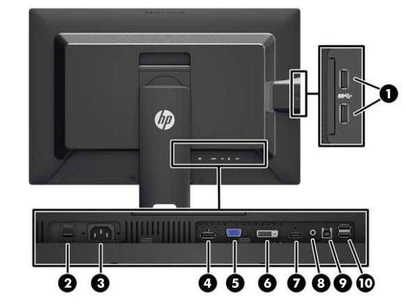 Z27i and Z30i Models Component Function 1 USB 3.0 Downstream Connectors (side panel) Connects optional USB