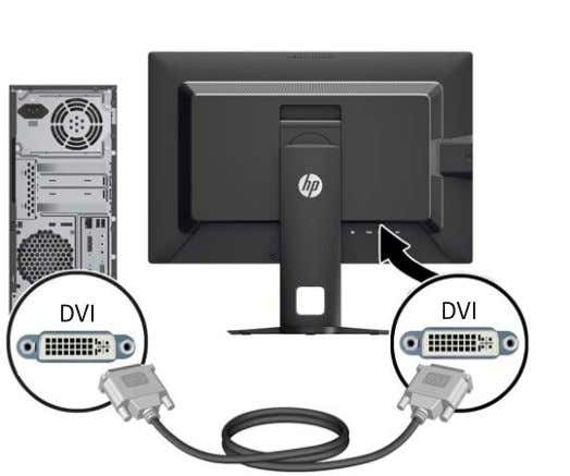 on the computer (cable provided with select models). ● For DisplayPort digital operation, connect the
