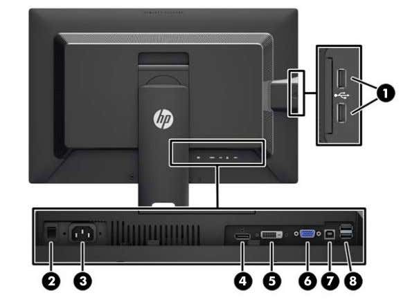 Rear Components Z24i Model Component Function 1 USB 2.0 Downstream Connectors (side panel) Connects optional USB