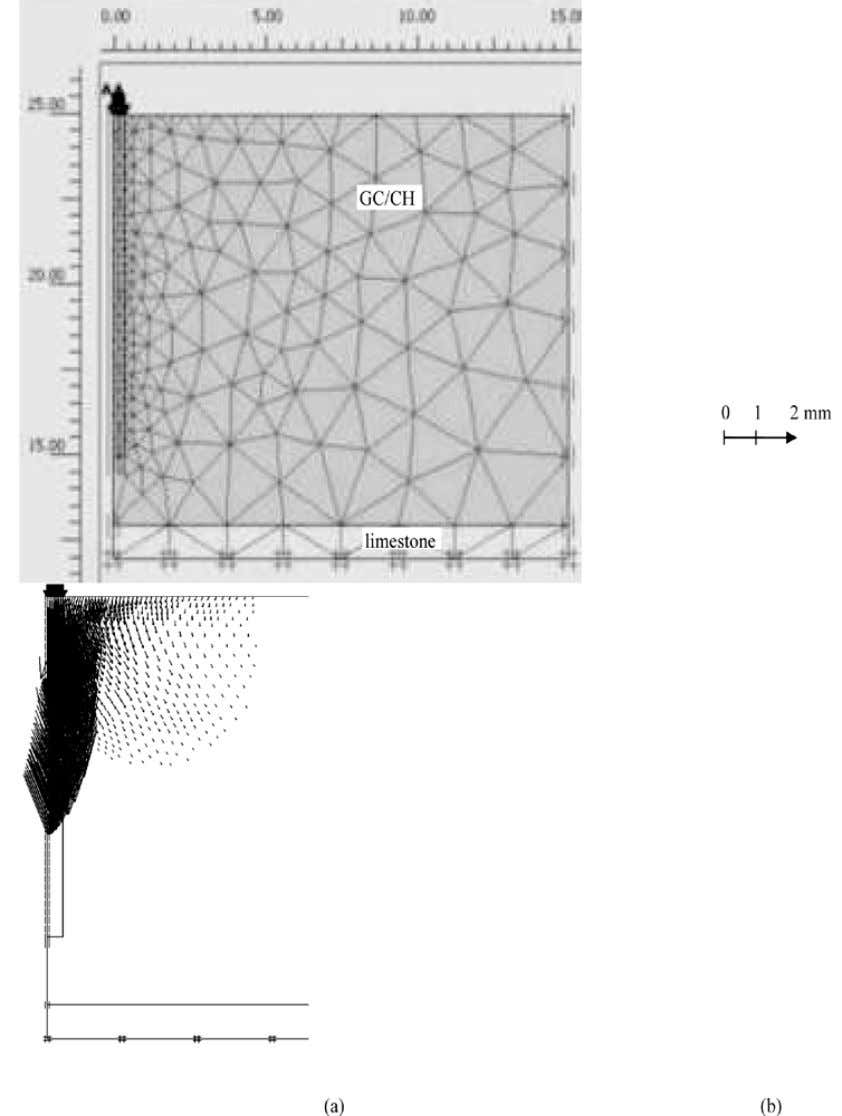 38 Figure 18. (a) Cross-section of the model with a finite-element mesh and soil layers and