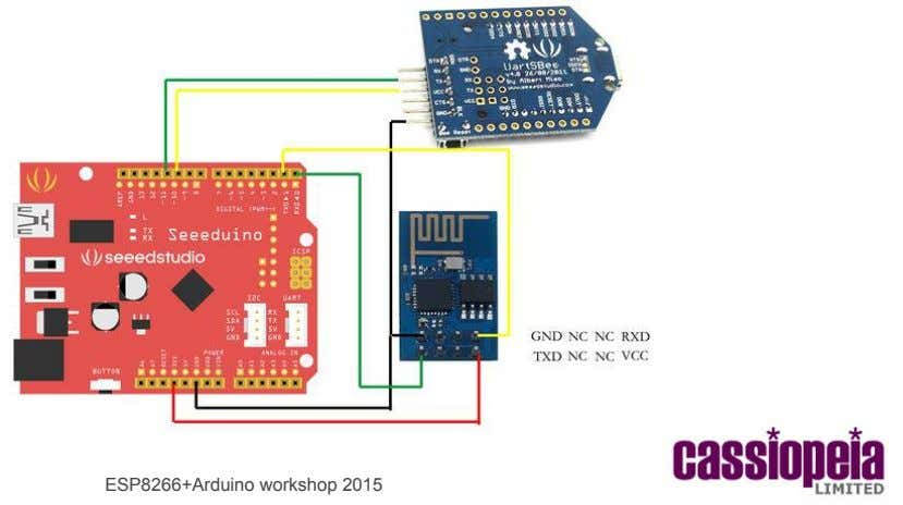 ESP8266+Arduino workshop 2015