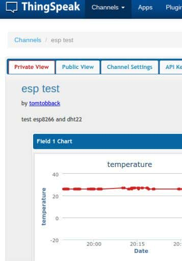 thingspeak.com create an account on thingspeak.com create a channel make public enter description field 1: temperature