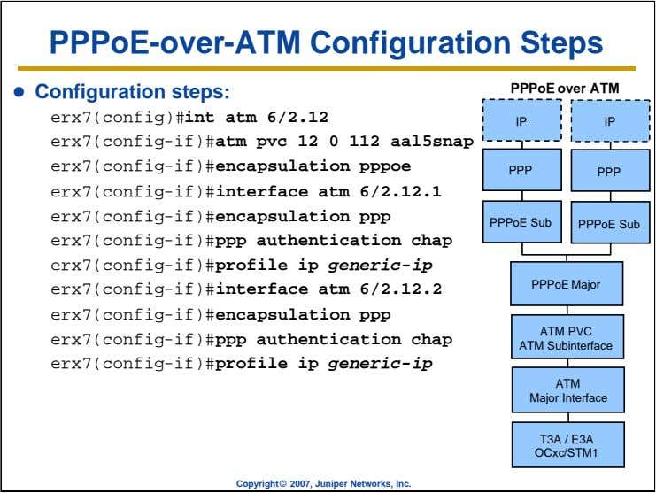 PPPoE-over-ATM Configuration Steps  Configuration steps: PPPoE over ATM erx7(config)#int atm 6/2.12