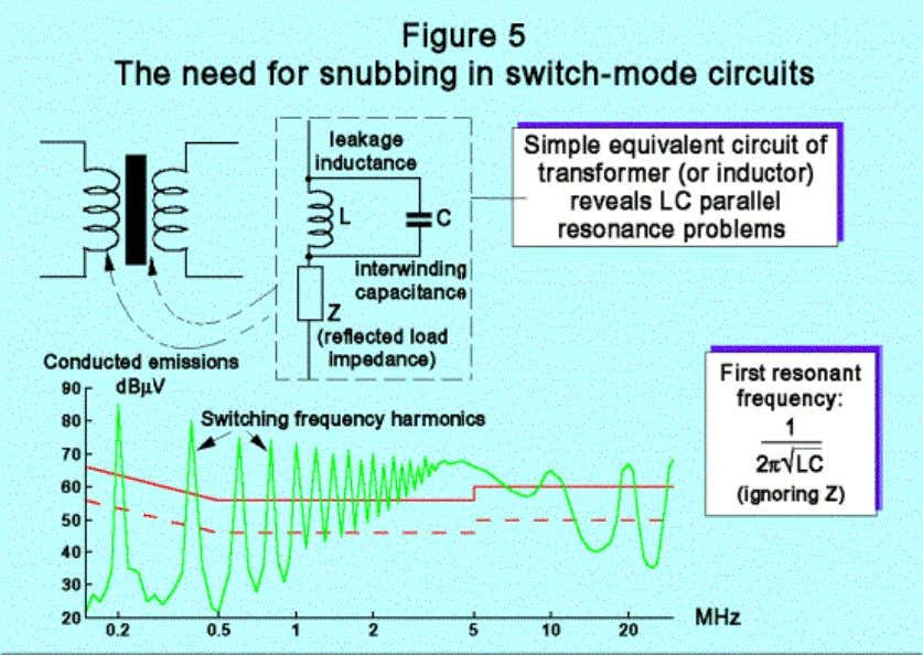 These form a resonant circuit which causes larger voltage overshoots the more abruptly its current