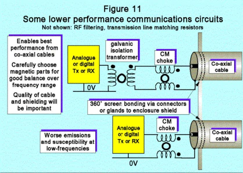 achieve the best possible performance from the cables used. The circuit without the isolation transformer will